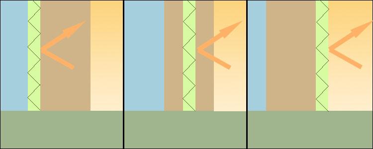 isolatie-muur